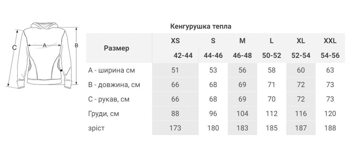 Кенгурушка Зроблено в Україні